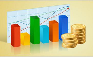 利润分析图