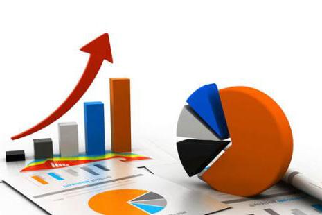 利润增长趋势图